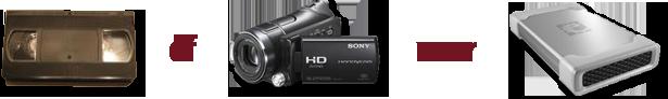 Digitaliseer uw oude videomateriaal!