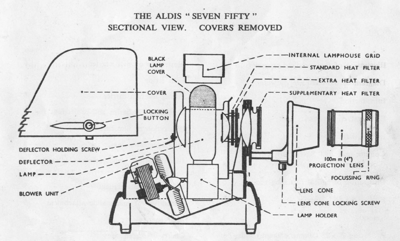 Seven Fifty slide projector