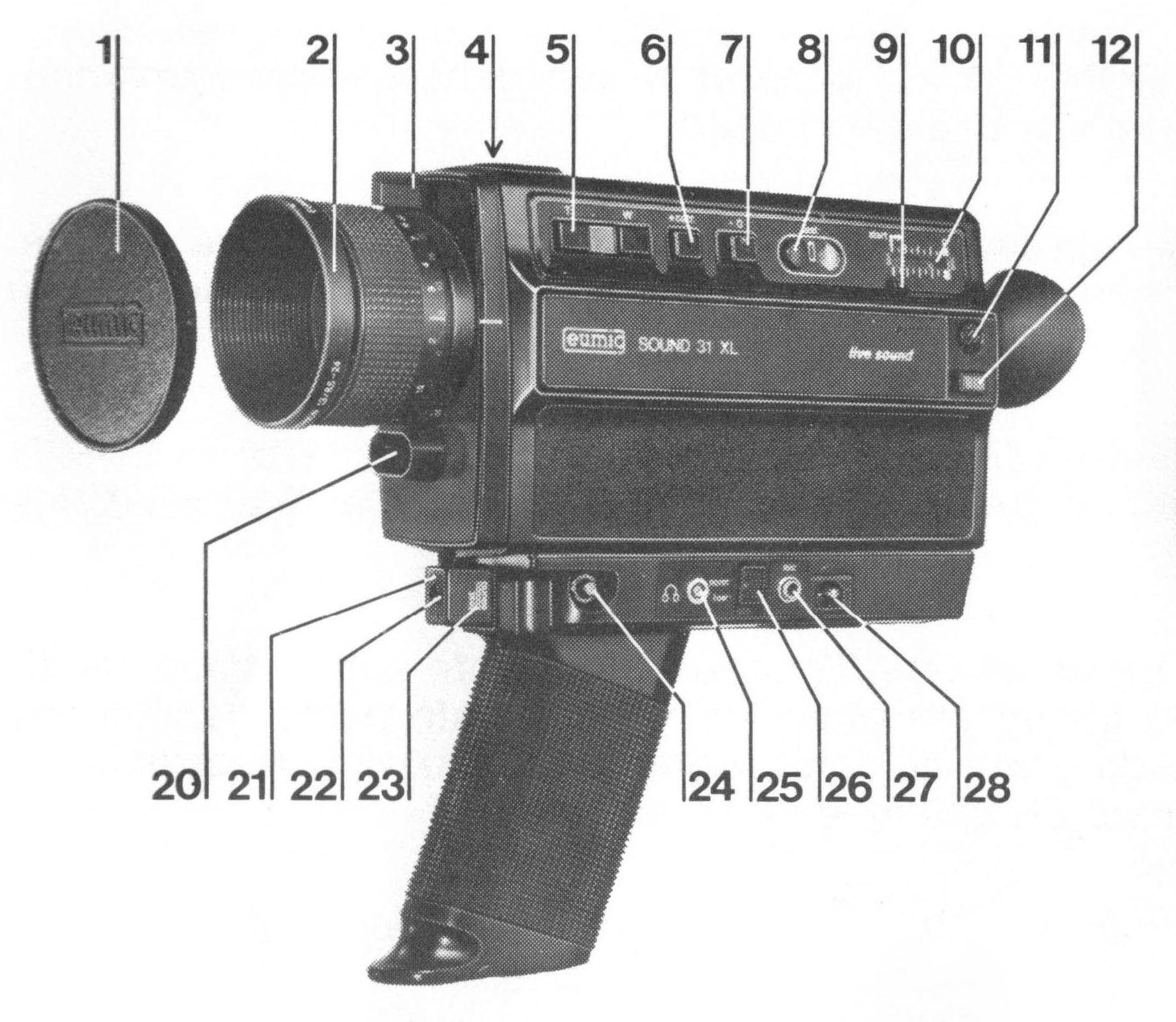 Sound 31 XL